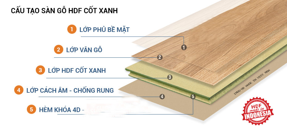 Sàn gỗ Derdor 12mm