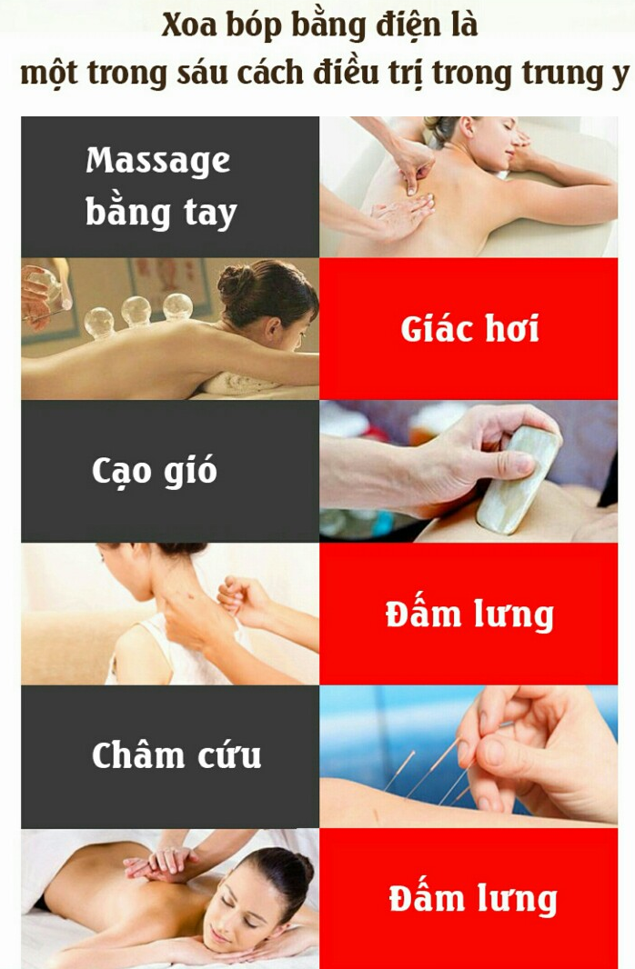 Máy Massage Cổ Cảm Ứng Xung Điện Từ 3D Thông Minh =