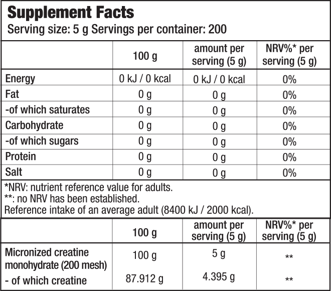 BioTechUSA 100% Micronized Creatine Monohydrate fact