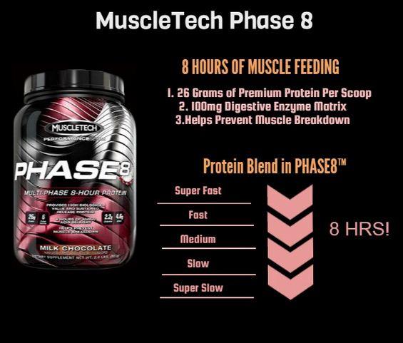 Muscletech Phase8 4.6 Lbs. Gymwhey