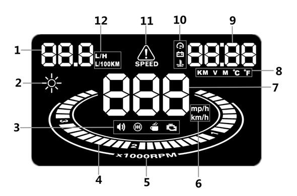 Hiển thị tốc độ trên kính lái E300