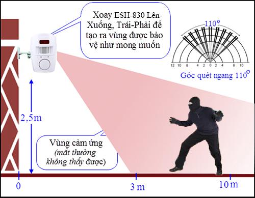 Cảm biến chống trộm hồng ngoại ESH-830