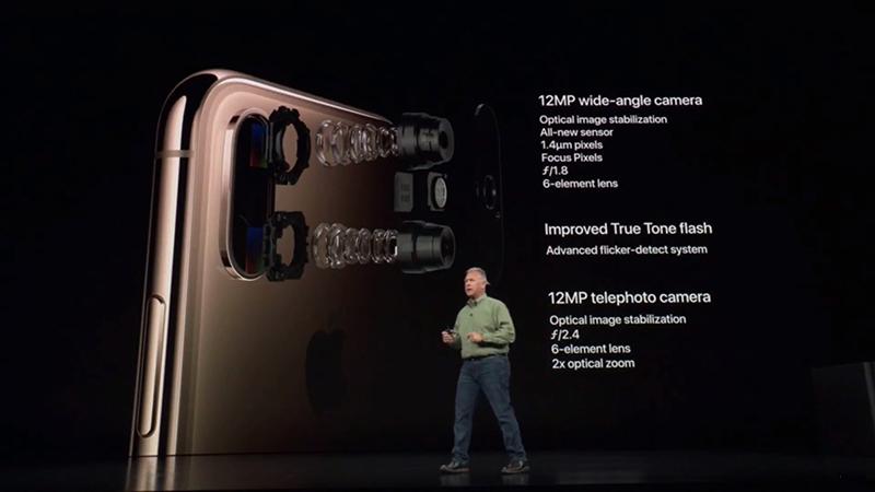 Các thông số kĩ thuật về Camera của Xs Max