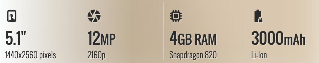 Thông số kỹ thuật tóm tắt của Samsung Galaxy S7