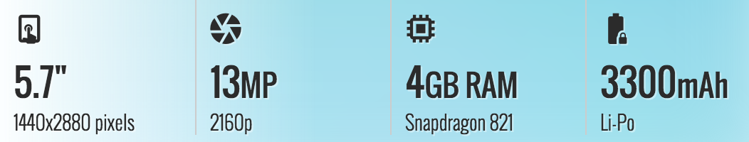Thông số kỹ thuật cơ bản của LG G6