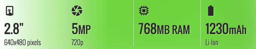 Thông số của BlackBerry 9900