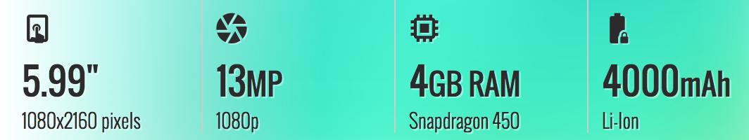 Thông số kỹ thuật cơ bản của Blackberry Evolve