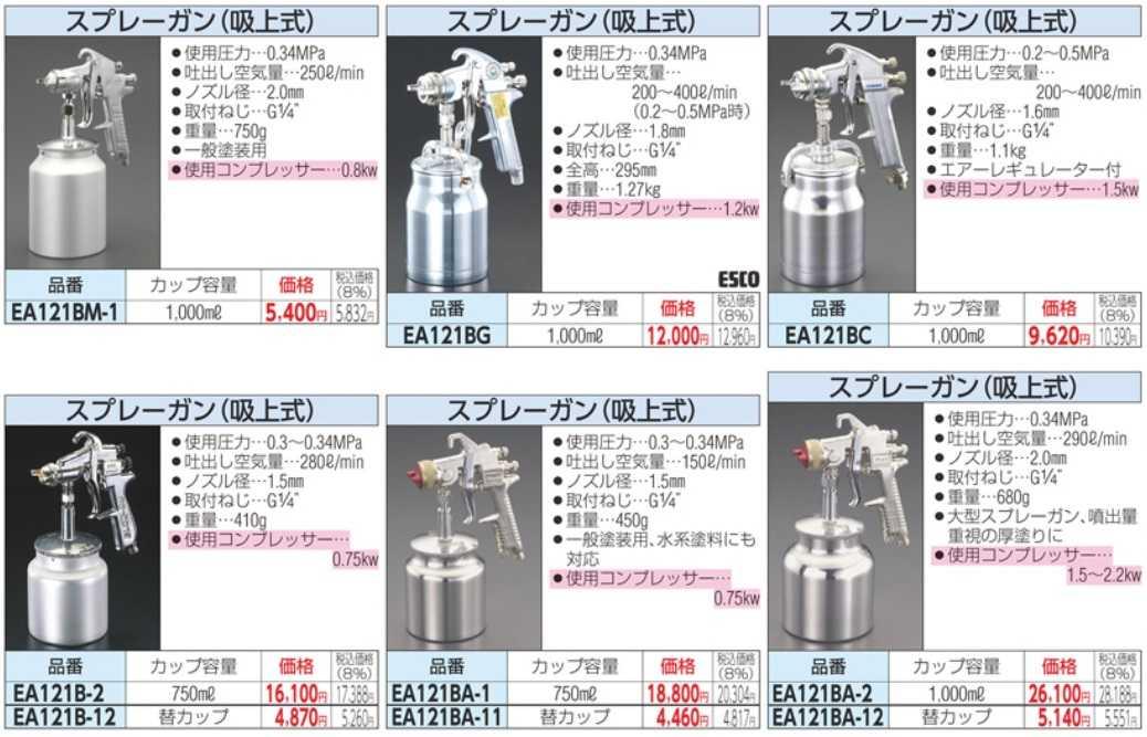 Súng sơn Iwata, súng phun sơn ESCO, ESCO EA121B, EA121BA-1