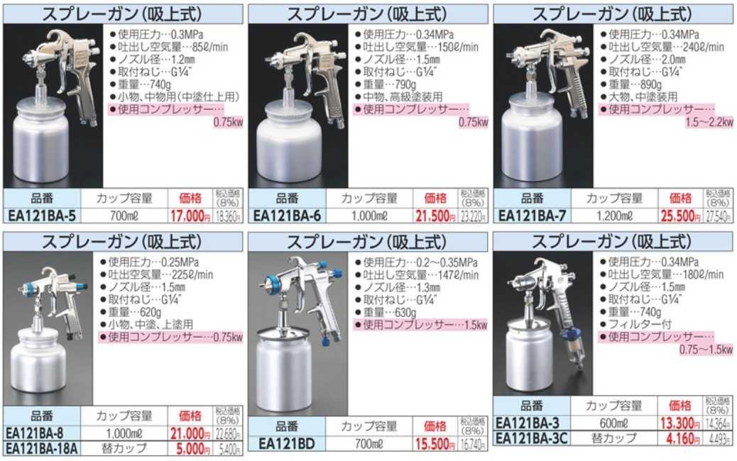 Súng sưn xưởng ô tô, súng phun sơn Sprayman, súng phun sơn Iwata Nhật