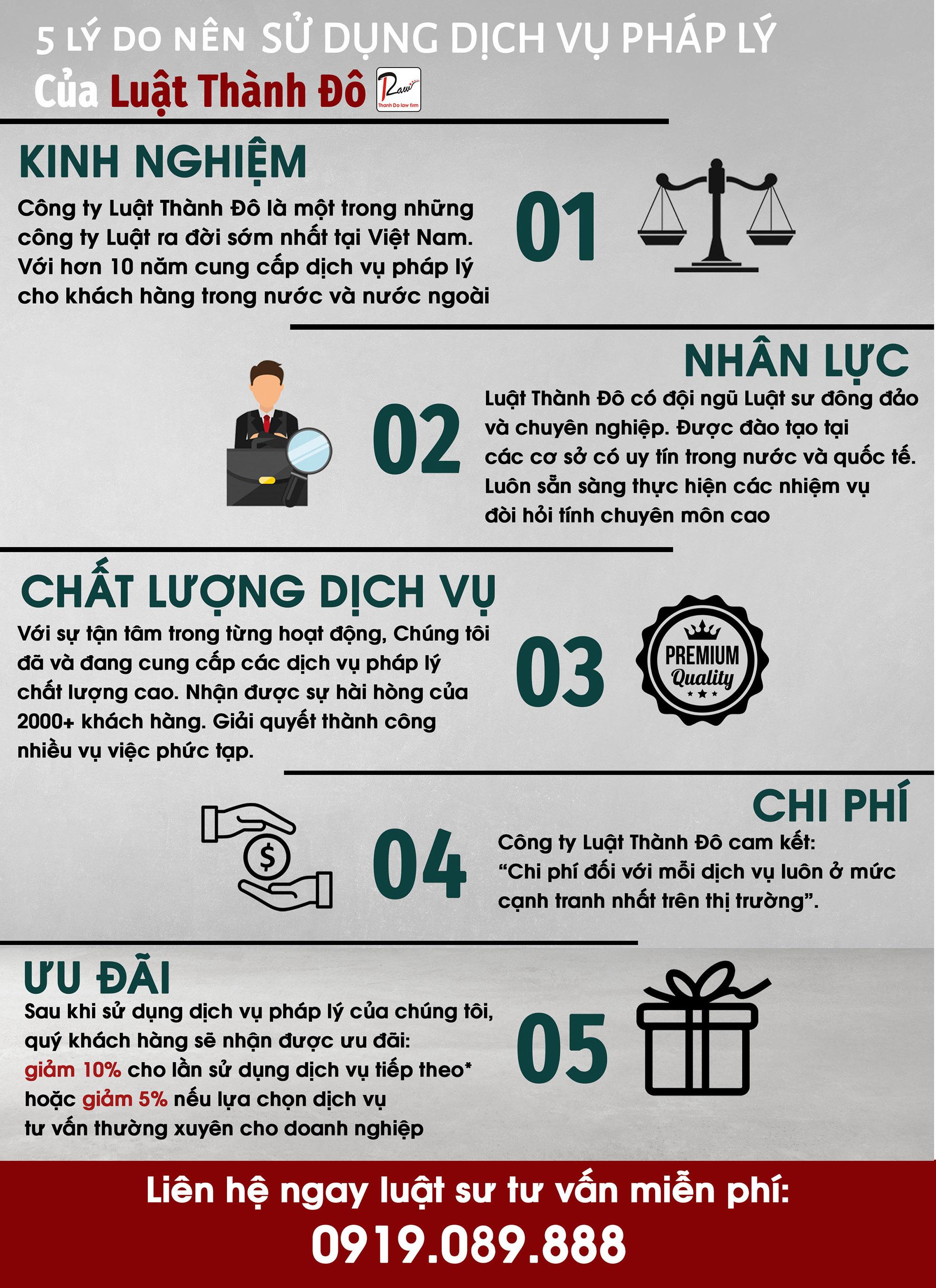 Danh mục ngành nghề cấm đầu tư tại Việt Nam