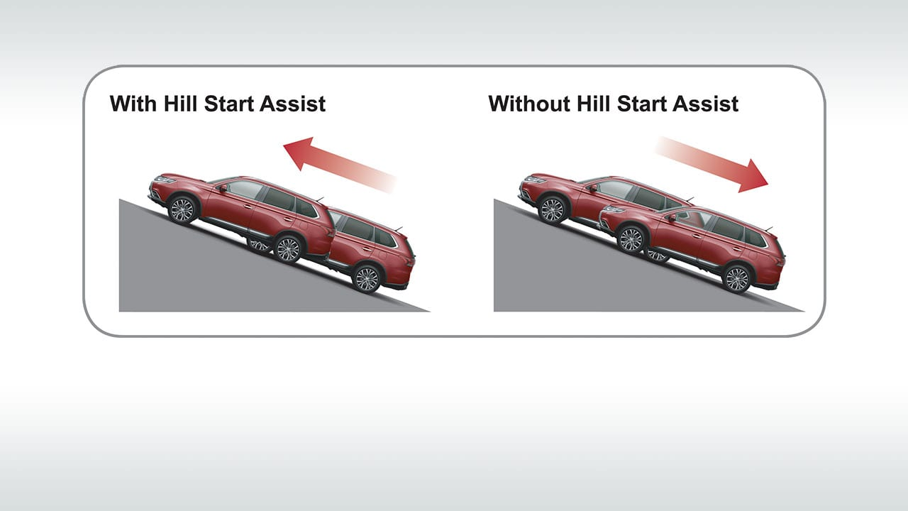 Hệ thống khởi hành ngang dốc xe Mitsubishi Outlander 2.0 STD 2018