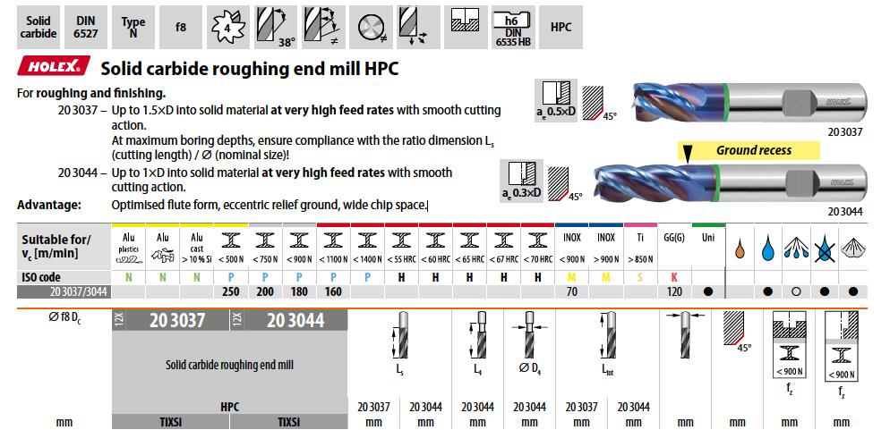 Dao phay ngón chạy đa vật liệu HOLEX 203044