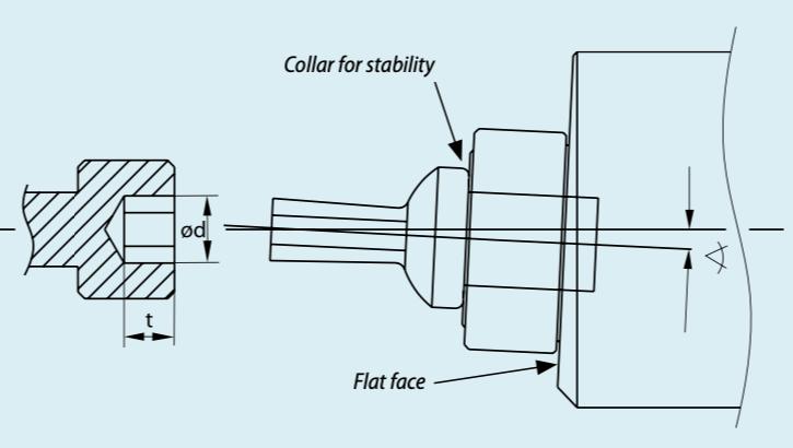 Cách gia công và chế độ cắt của dao chuốt lỗ lục giác, lỗ vuông, lỗ Torx