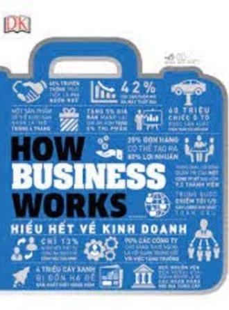 How Business Works Hiểu Hết Về Kinh Doanh
