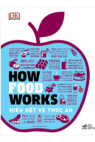 How Food Works Hiểu Hết Về Thức Ăn