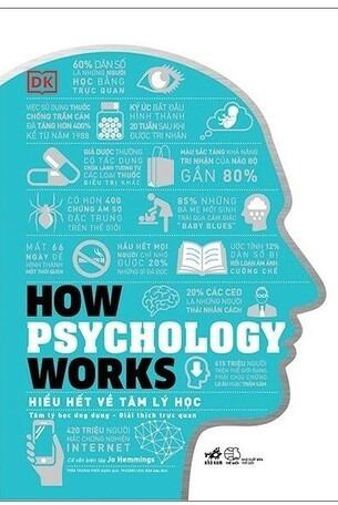 How Psychology Works Hiểu Hết Về Tâm Lý Học