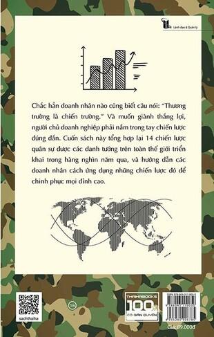 Ứng Dụng Chiến Lược Quân Sự Trong Kinh Doanh Virender Kapoor