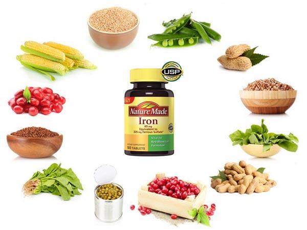 Thành phần dưỡng chất có trongviên uống bổ sung sắt Iron 65mg Mỹ