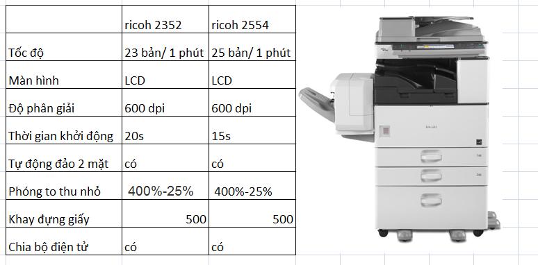 so sanh may photocopy ricoh 2554 voi ricoh 2352