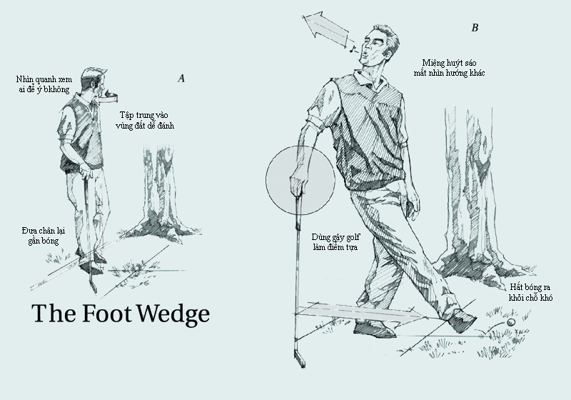 FOOT WEDGE và FORE!