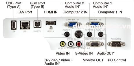 Máy chiếu NEC NP-M420XG