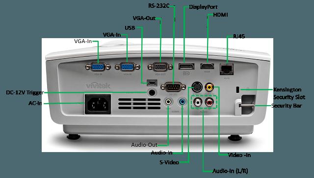 Máy chiếu Vivitek D867