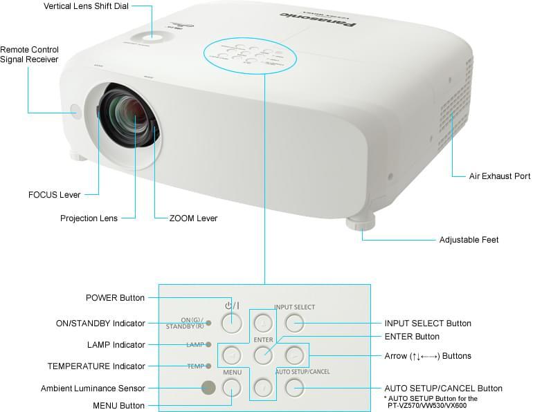 Máy chiếu Panasonic PT-VW535N