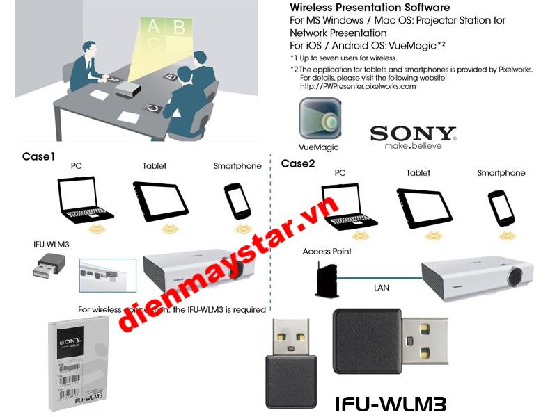 thiet-bi-ket-noi-wireless-ifu-wlm3