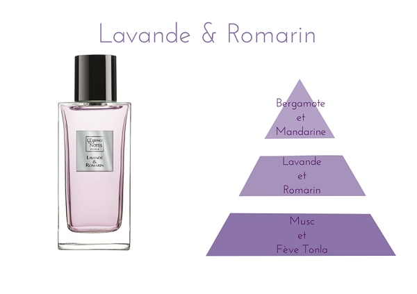 Nước hoa nam, nữ L'Essence des Notes Lavande & Romarin EDP 50ml