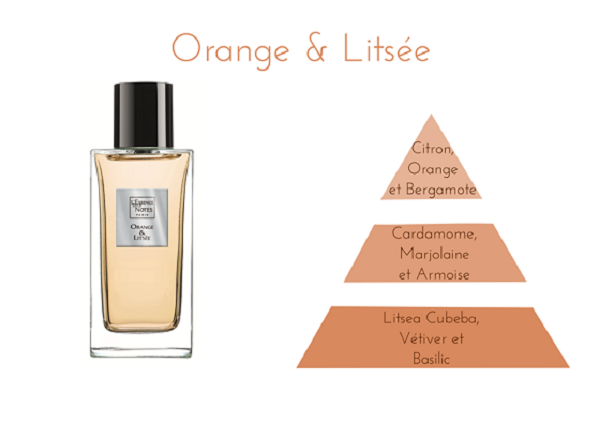 Nước hoa nữ L'Essence des Notes Orange & Litsée EDP 50ml