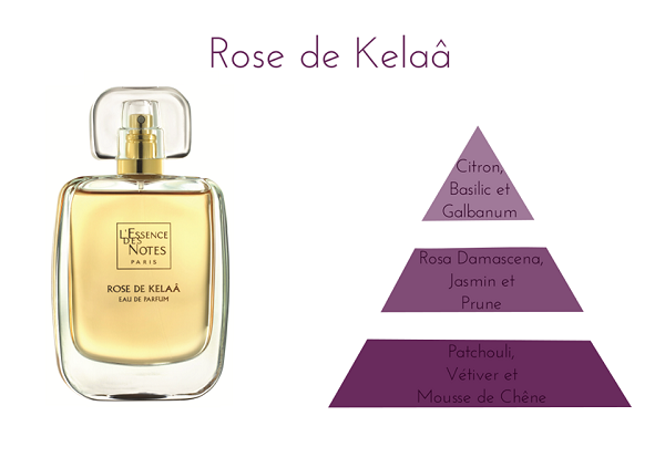 Nước hoa nữ L'Essence des Notes Rose de Kelaâ EDP 50ml
