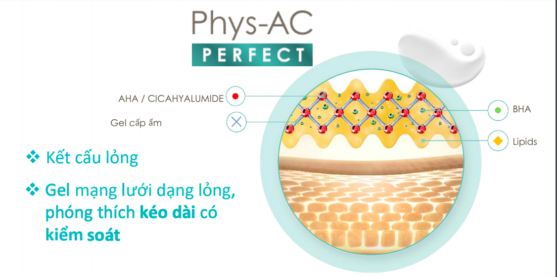A-DERMA Phys-AC Perfect Fluid Anti-imperfections