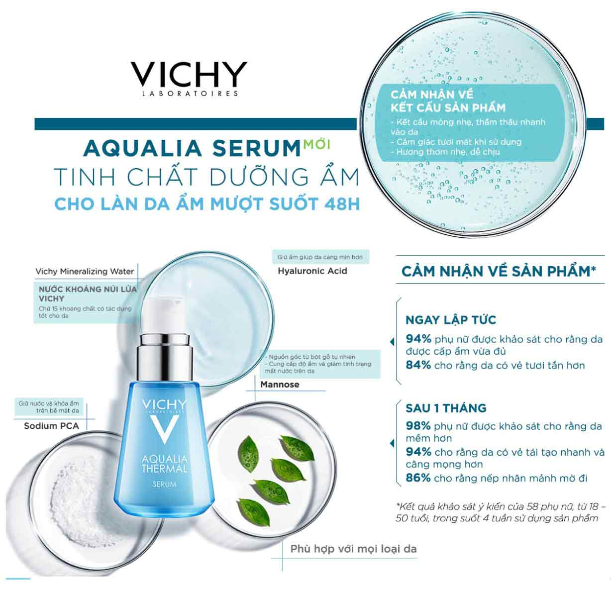 Aqualia Thermal Serum Vichy 30ml