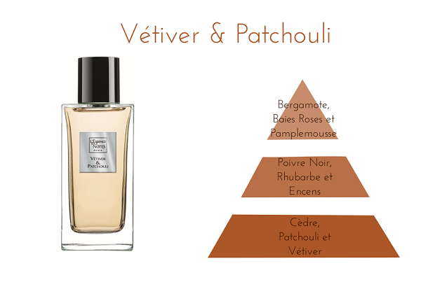 Nước hoa nam L'Essence des Notes Vétiver & Patchouli EDP 50ml