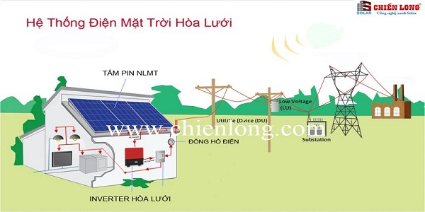 he-thong-dien-mat-troi-hoa-luoi-van-hanh-nhu-the-nao-efc02969-ced8-4a92-8164-2feafcf91080