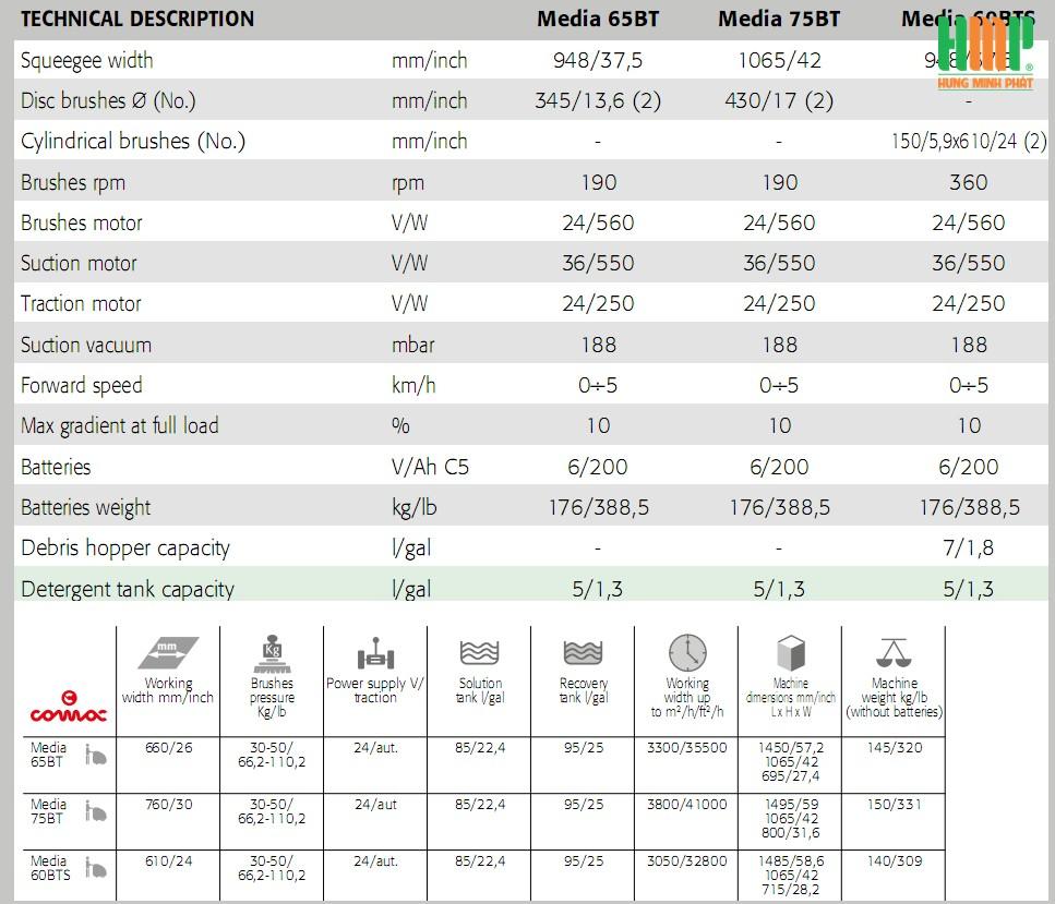 Máy chà sàn Comac Media 65BT, 75BT, 60BTS