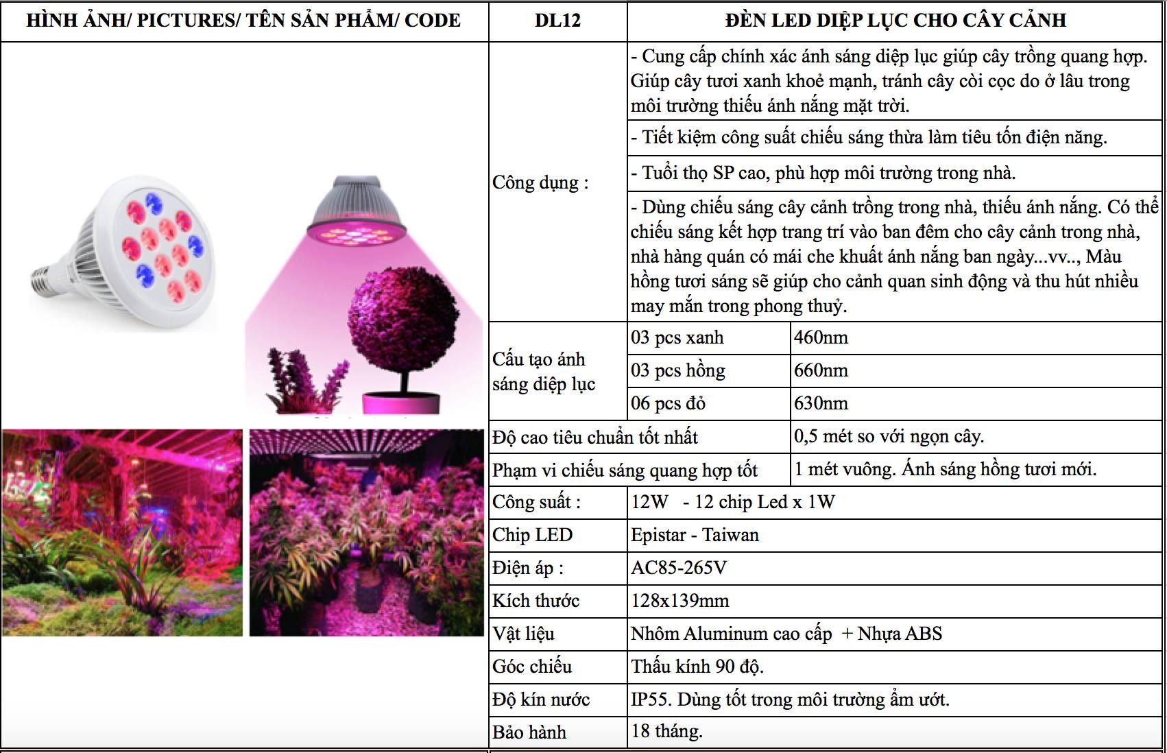 Đèn led trồng cây 12W