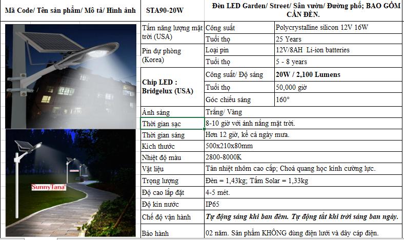 Đèn năng lượng mặt trời hcm