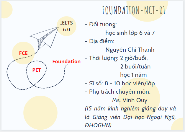 TUYỂN SINH LỚP FOUNDATION-NCT-01