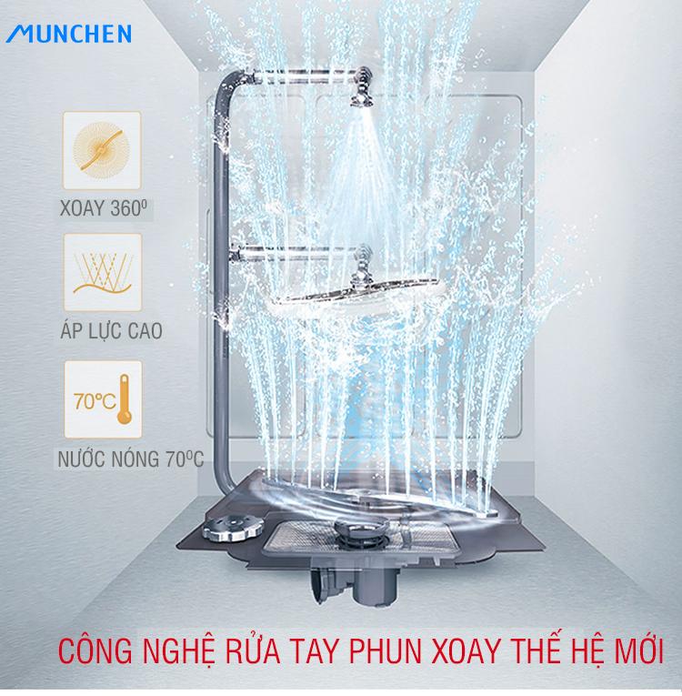 Công nghệ rửa tay xoay cao cấp