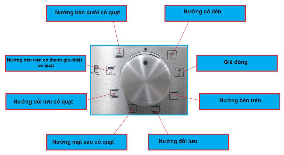 8 chức năng lò nướng munchen msc 60i