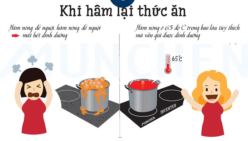 4 tính năng giúp nấu ăn ngon hơn trên bếp từ Munchen