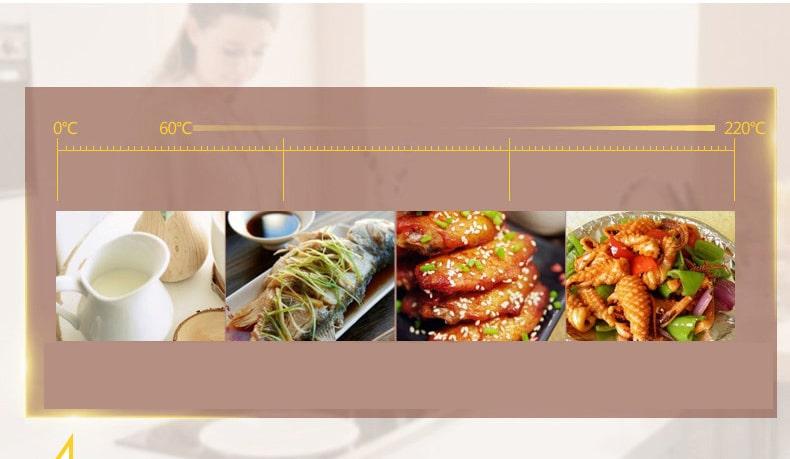 Tính năng đun nấu cao cấp của Munchen GM 292