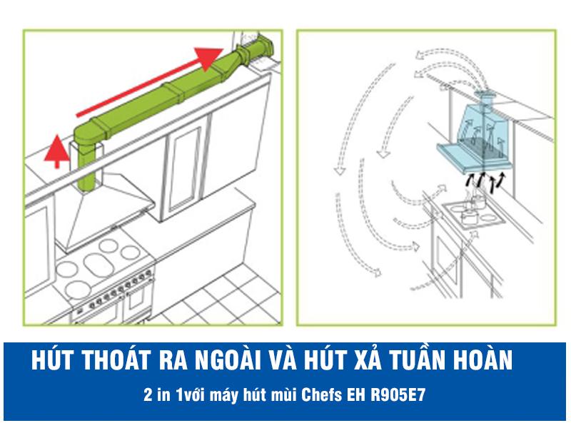 2 chế độ hút của máy hút mùi chefs eh e905e7