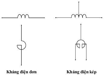 cấu tạo kháng điện