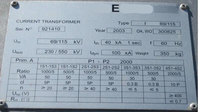 Cuộn đo lường của biến dòng điện FS5