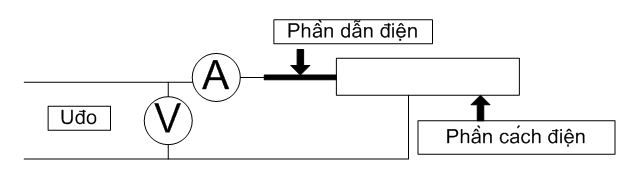 đo điện trỏ cách điện bằng V-A