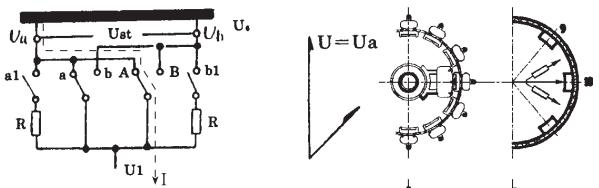 Quá trình chuyển nấc OLTC Position1