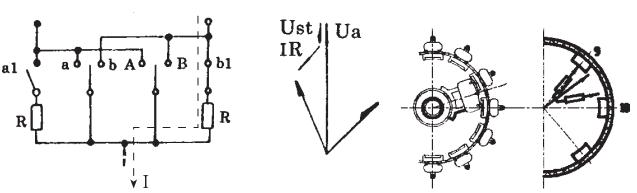 Quá trình chuyển nấc OLTC Position5