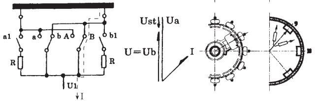 Quá trình chuyển nấc OLTC Position7